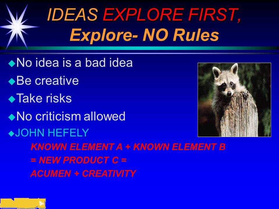©2000 Prentice Hall IDEAS EXPLORE FIRST, IDEAS EXPLORE FIRST, Explore- NO Rules  No idea is a bad idea  Be creative  Take risks  No criticism allo