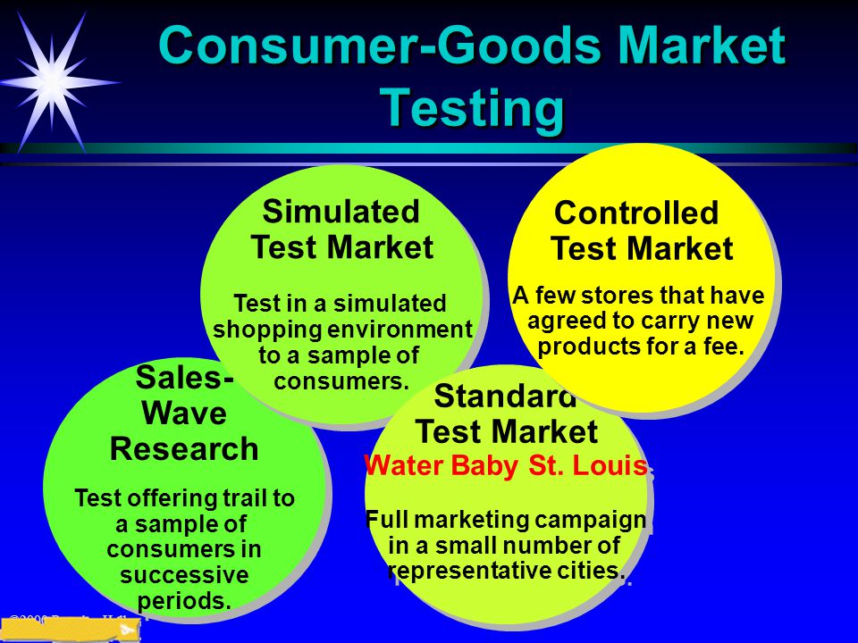©2000 Prentice Hall Consumer-Goods Market Testing Sales- Wave Research Test offering trail to a sample of consumers in successive periods.
