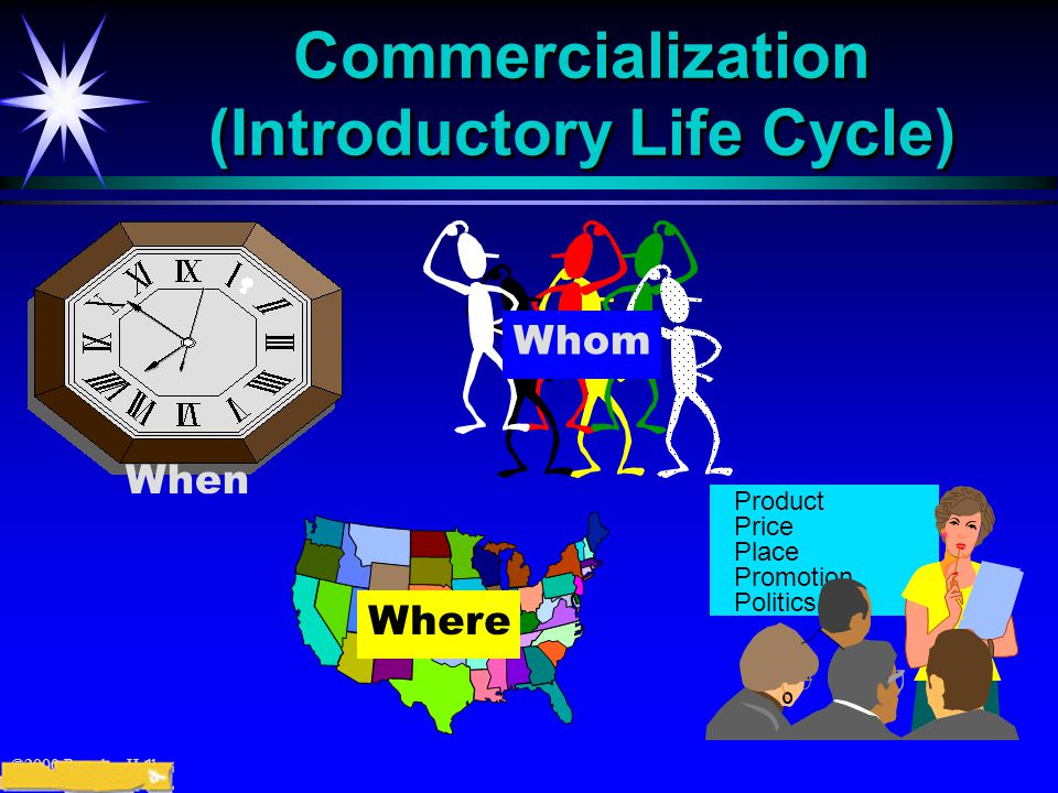 ©2000 Prentice Hall Commercialization (Introductory Life Cycle) When Where Whom Product Price Place Promotion Politics