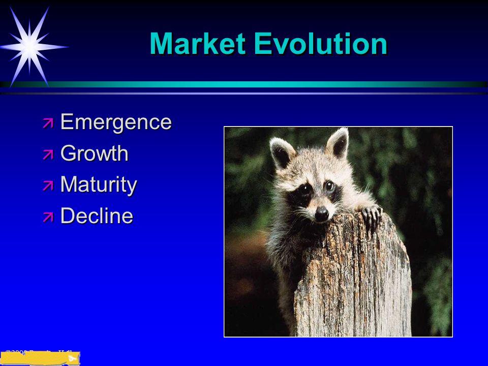 ©2000 Prentice Hall Market Evolution ä Emergence ä Growth ä Maturity ä Decline