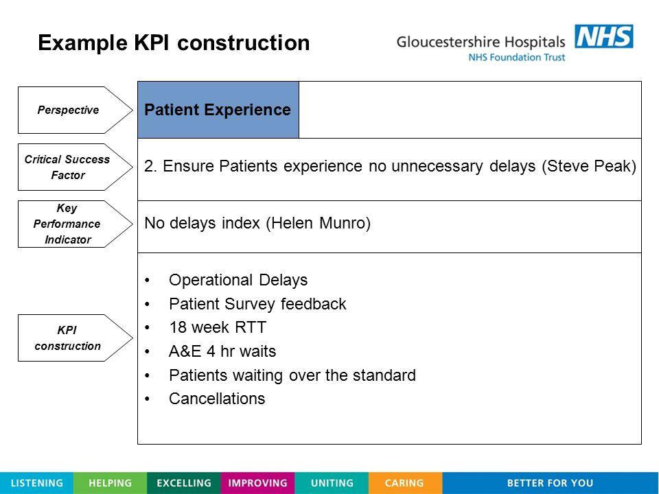 Example KPI construction Patient Experience 2. Ensure Patients experience no unnecessary delays (Steve Peak) Perspective Critical Success Factor Key P