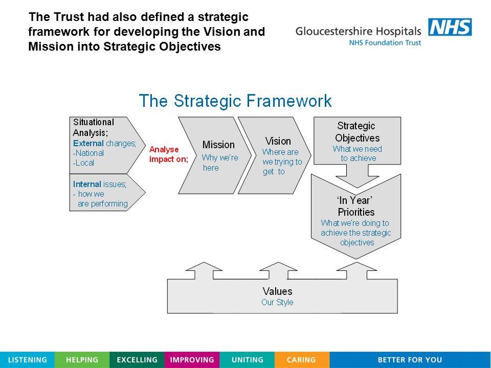 Performance Measurement, Management and Portfolio Management