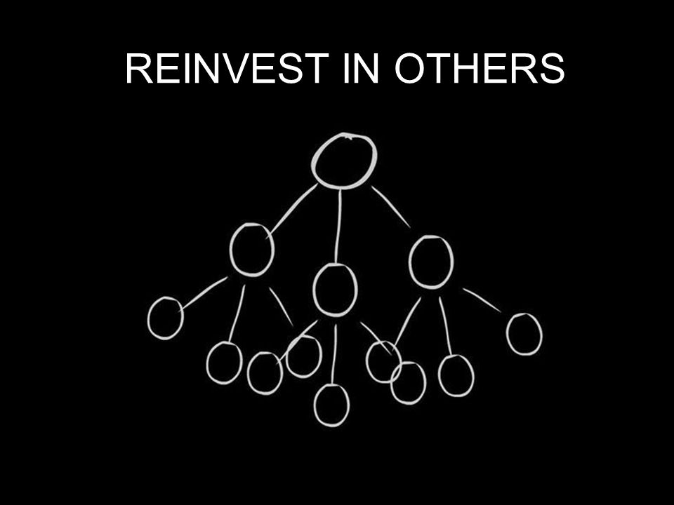 REINVEST IN OTHERS