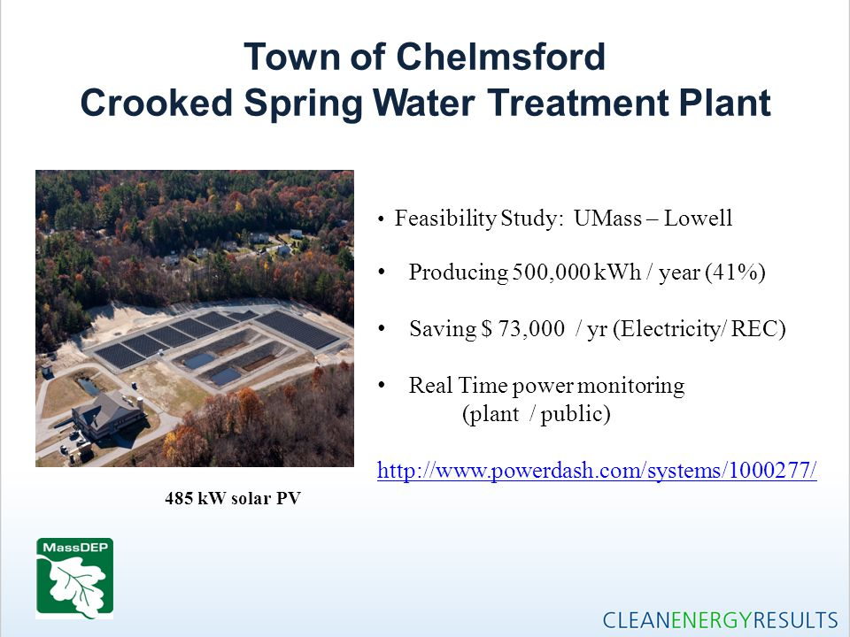 Town of Chelmsford Crooked Spring Water Treatment Plant 485 kW solar PV Feasibility Study: UMass – Lowell Producing 500,000 kWh / year (41%) Saving $ 73,000 / yr (Electricity/ REC) Real Time power monitoring (plant / public) http://www.powerdash.com/systems/1000277/