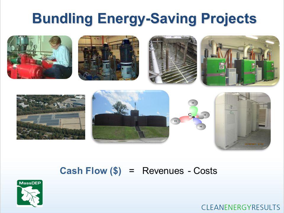 Bundling Energy-Saving Projects Cash Flow ($) = Revenues - Costs