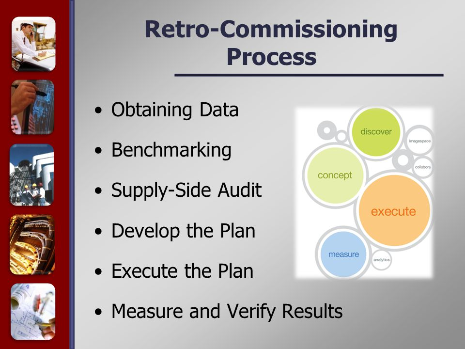 Retro-Commissioning Process Obtaining Data Benchmarking Supply-Side Audit Develop the Plan Execute the Plan Measure and Verify Results
