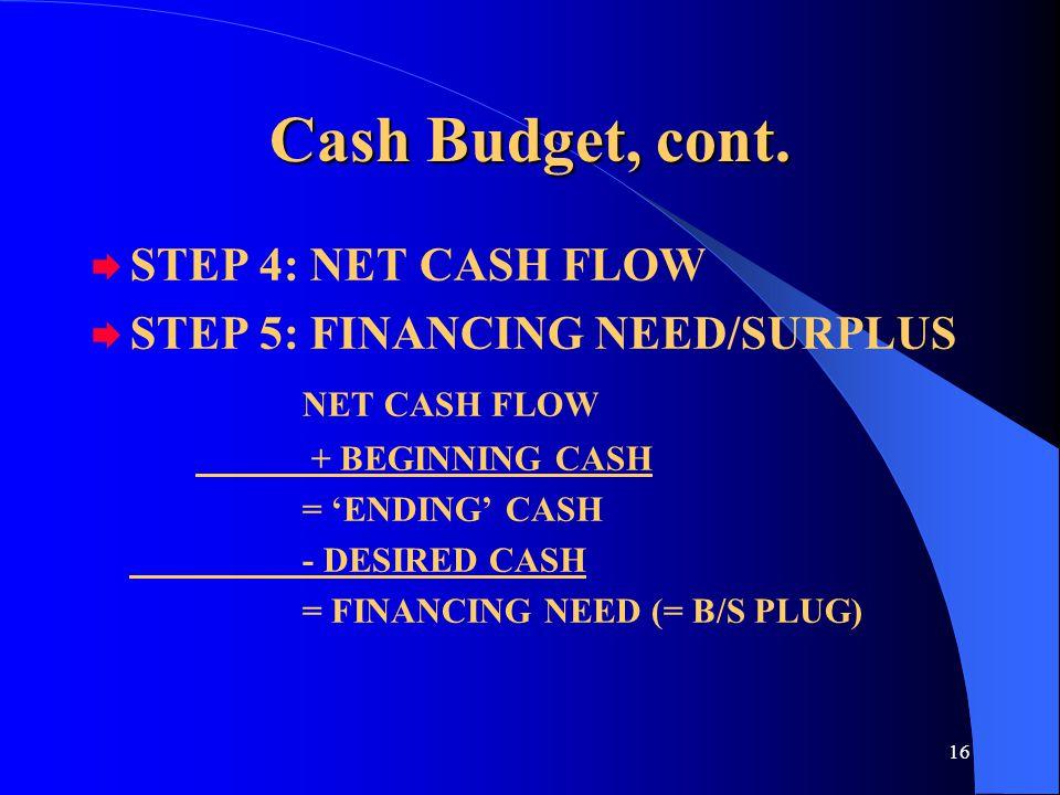 16 Cash Budget, cont.