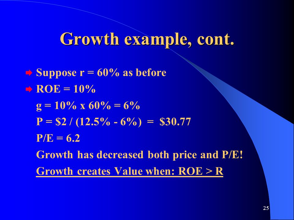 25 Growth example, cont.  Suppose r = 60% as before  ROE = 10% 3 g = 10% x 60% = 6% 3 P = $2 / (12.5% - 6%) = $30.77 3 P/E = 6.2 3 Growth has decrea