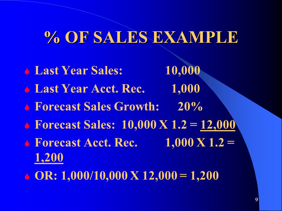 9 % OF SALES EXAMPLE S Last Year Sales:10,000 S Last Year Acct. Rec. 1,000 S Forecast Sales Growth: 20% S Forecast Sales: 10,000 X 1.2 = 12,000 S Fore