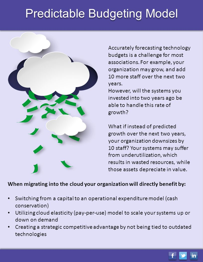 Predictable Budgeting Model Accurately forecasting technology budgets is a challenge for most associations.