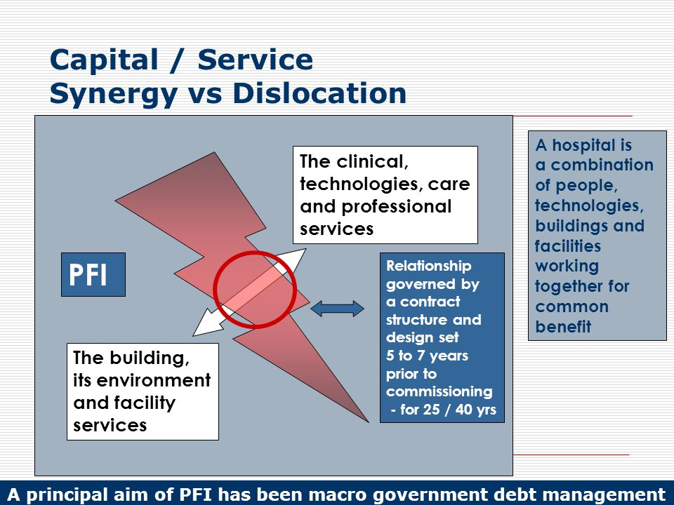 Capital / Service Synergy vs Dislocation The building, its environment and facility services The clinical, technologies, care and professional services PFI A hospital is a combination of people, technologies, buildings and facilities working together for common benefit Relationship governed by a contract structure and design set 5 to 7 years prior to commissioning - for 25 / 40 yrs A principal aim of PFI has been macro government debt management