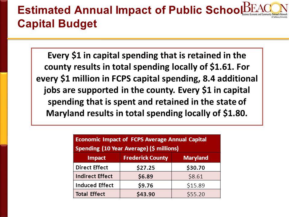 Estimated Annual Impact of Public School Capital Budget Economic Impact of FCPS Average Annual Capital Spending (10 Year Average) ($ millions) ImpactF
