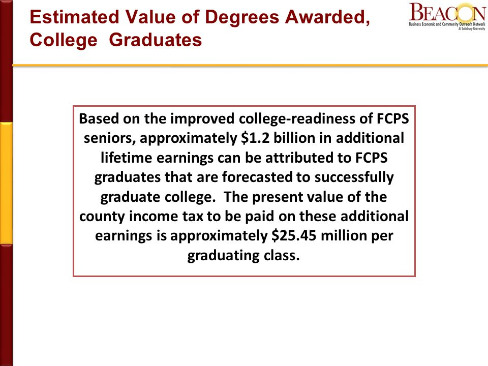 Estimated Value of Degrees Awarded, College Graduates Based on the improved college-readiness of FCPS seniors, approximately $1.2 billion in additional lifetime earnings can be attributed to FCPS graduates that are forecasted to successfully graduate college.