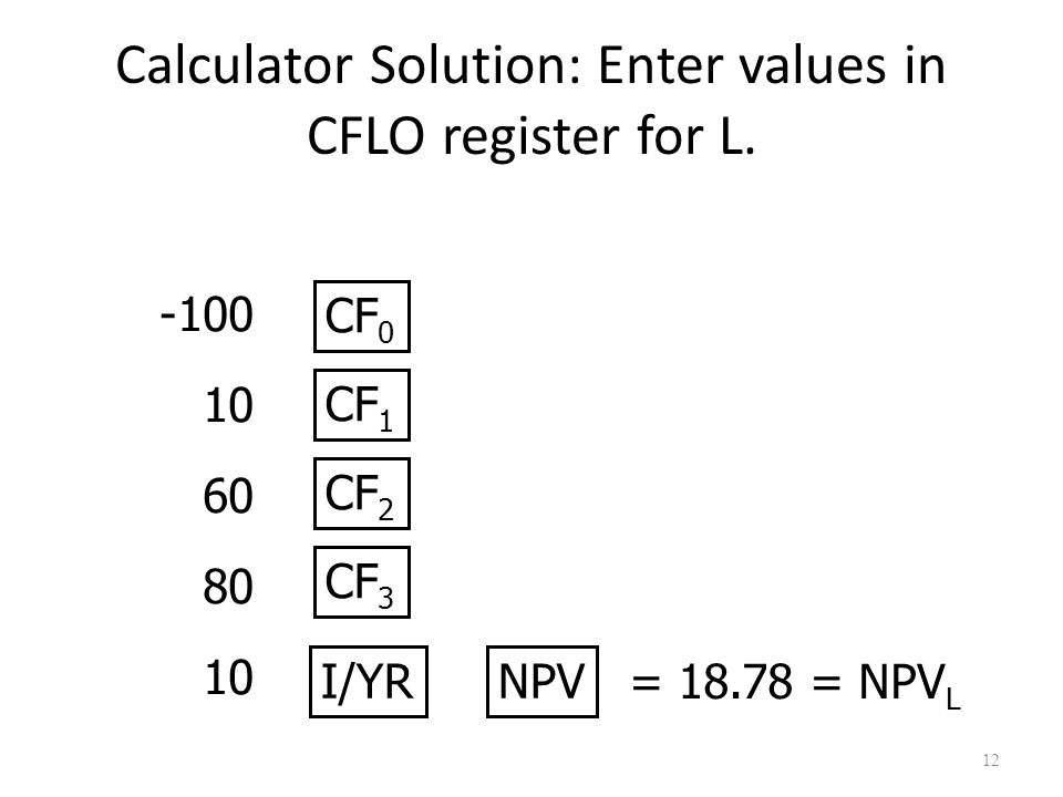 12 Calculator Solution: Enter values in CFLO register for L.