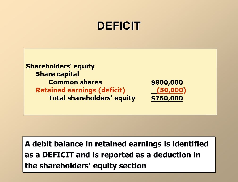 RETAINED EARNINGS Retained earnings is the cumulative net earnings (less losses) that is retained in the business (i.e., not distributed to shareholders) Retained earnings, opening balance + Net earnings (or - net loss) - Dividends = Retained earnings, ending balance