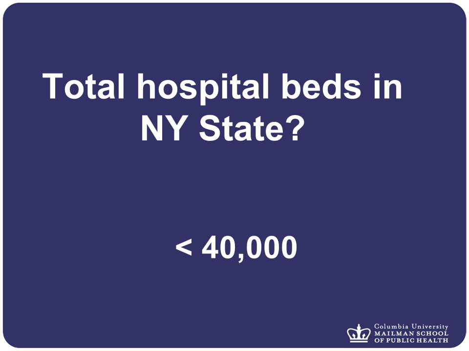 < 40,000 Total hospital beds in NY State