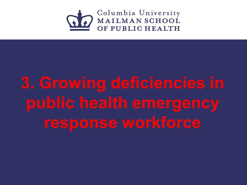 3. Growing deficiencies in public health emergency response workforce
