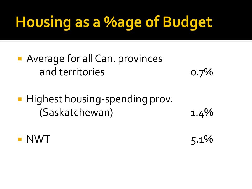  Average for all Can. provinces and territories0.7%  Highest housing-spending prov. (Saskatchewan)1.4%  NWT5.1%
