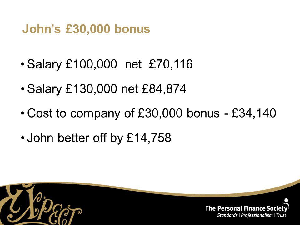 John's £30,000 bonus Salary £100,000 net £70,116 Salary £130,000 net £84,874 Cost to company of £30,000 bonus - £34,140 John better off by £14,758