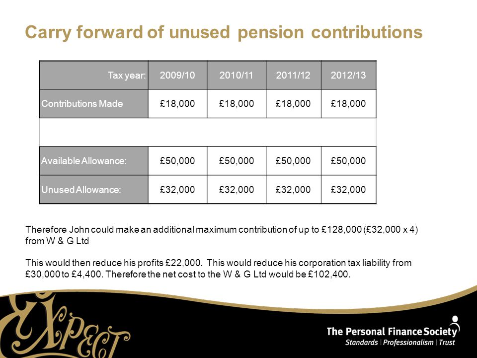 Carry forward of unused pension contributions Tax year:2009/102010/112011/122012/13 Contributions Made£18,000 Available Allowance:£50,000 Unused Allowance:£32,000 Therefore John could make an additional maximum contribution of up to £128,000 (£32,000 x 4) from W & G Ltd This would then reduce his profits £22,000.