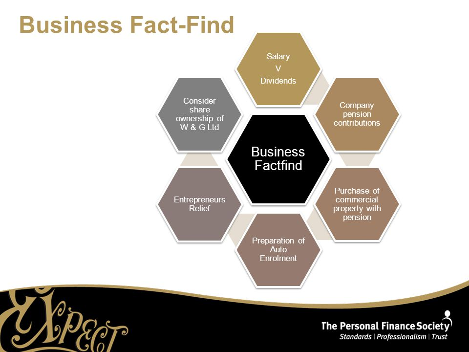 Business Fact-Find