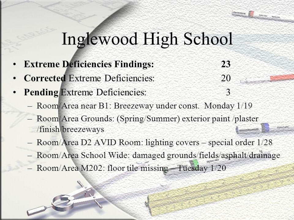 Inglewood High School Extreme Deficiencies Findings: 23 Corrected Extreme Deficiencies: 20 Pending Extreme Deficiencies: 3 –Room/Area near B1: Breezew