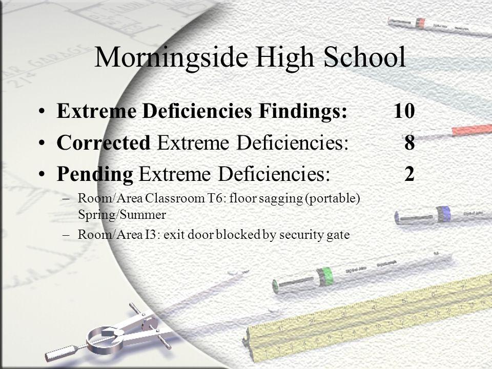 Morningside High School Extreme Deficiencies Findings: 10 Corrected Extreme Deficiencies: 8 Pending Extreme Deficiencies: 2 –Room/Area Classroom T6: f