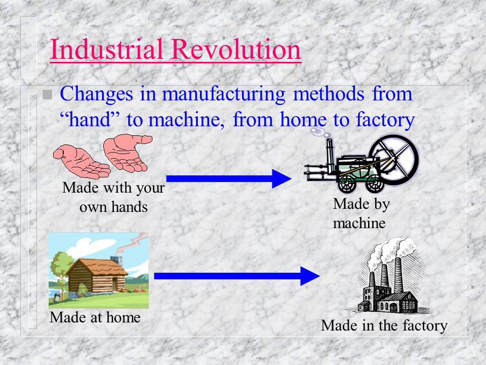 Where did the industrial revolution start?