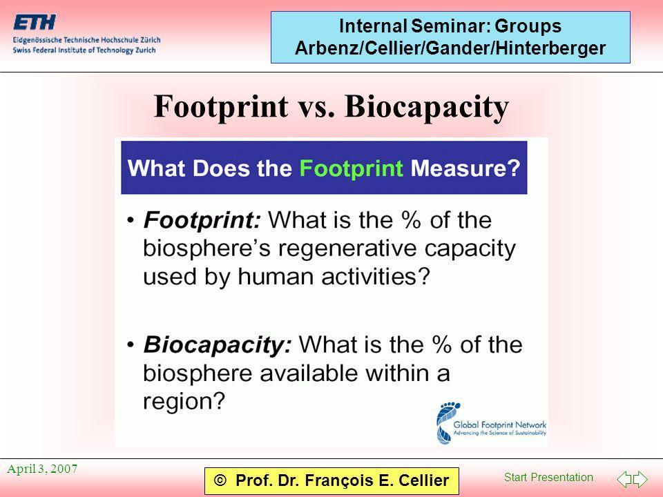 Start Presentation © Prof. Dr. François E. Cellier Internal Seminar: Groups Arbenz/Cellier/Gander/Hinterberger April 3, 2007 Footprint vs. Biocapacity