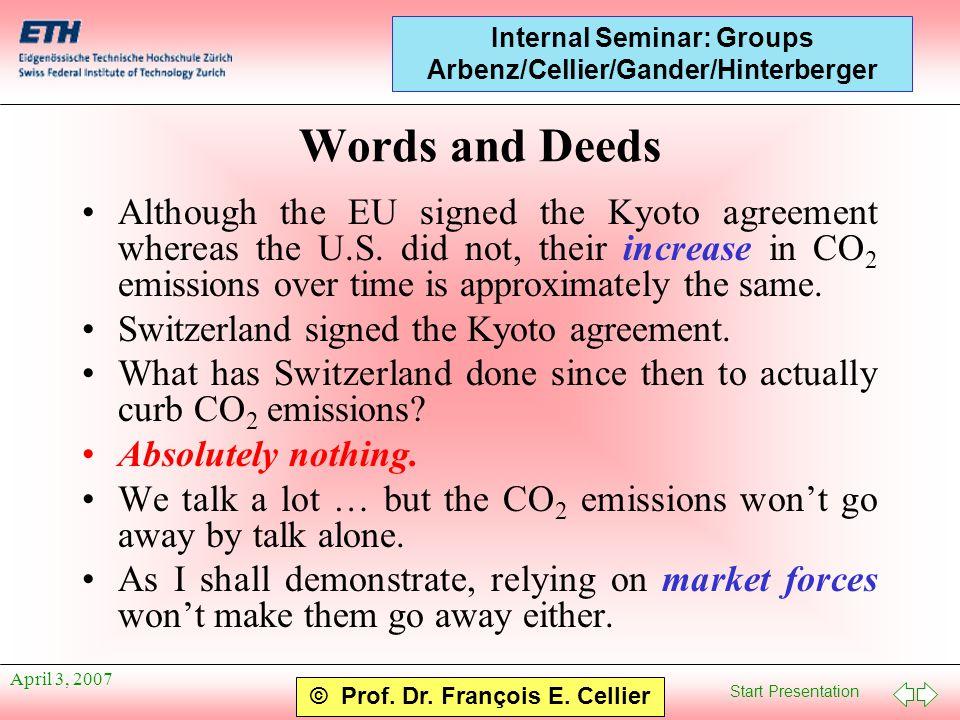 Start Presentation © Prof. Dr. François E. Cellier Internal Seminar: Groups Arbenz/Cellier/Gander/Hinterberger April 3, 2007 Words and Deeds Although