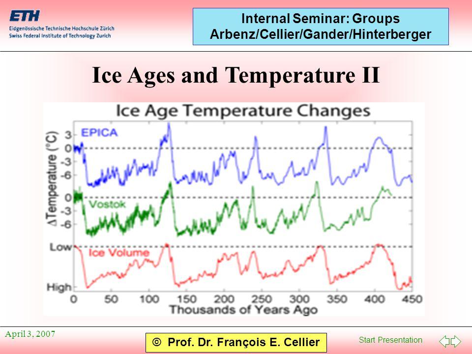 Start Presentation © Prof. Dr. François E. Cellier Internal Seminar: Groups Arbenz/Cellier/Gander/Hinterberger April 3, 2007 Ice Ages and Temperature