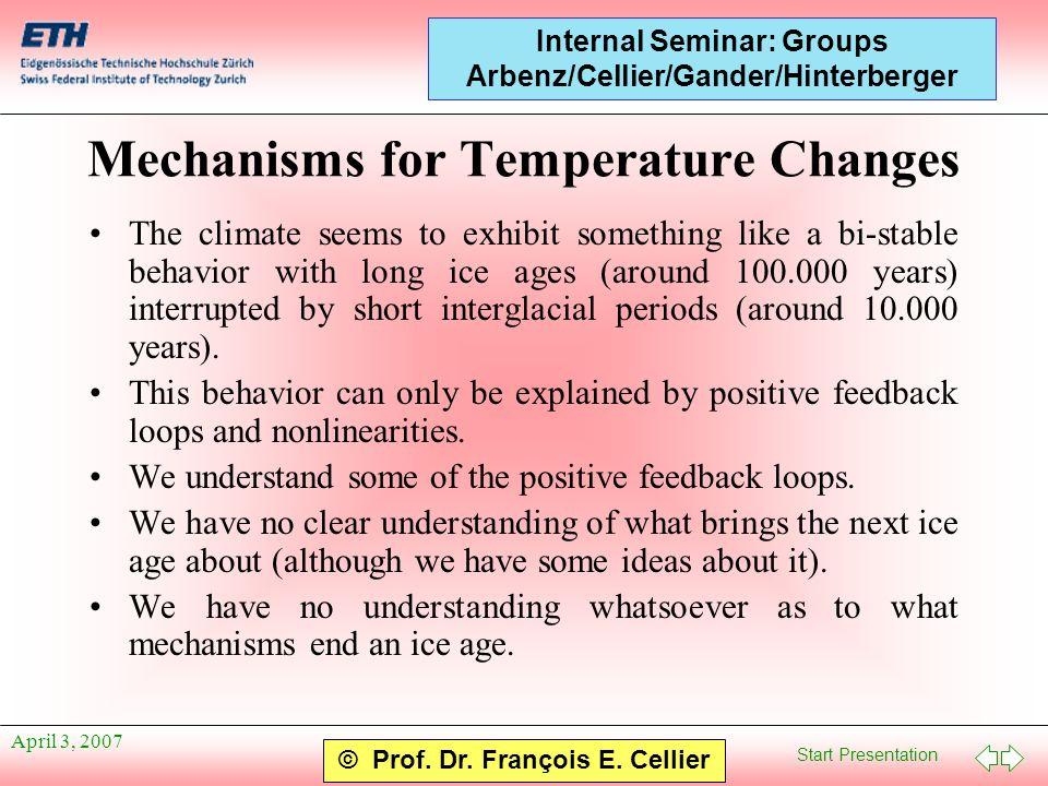 Start Presentation © Prof. Dr. François E. Cellier Internal Seminar: Groups Arbenz/Cellier/Gander/Hinterberger April 3, 2007 Mechanisms for Temperatur