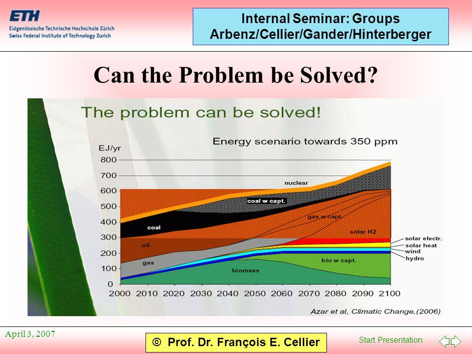 Start Presentation © Prof. Dr. François E. Cellier Internal Seminar: Groups Arbenz/Cellier/Gander/Hinterberger April 3, 2007 Can the Problem be Solved