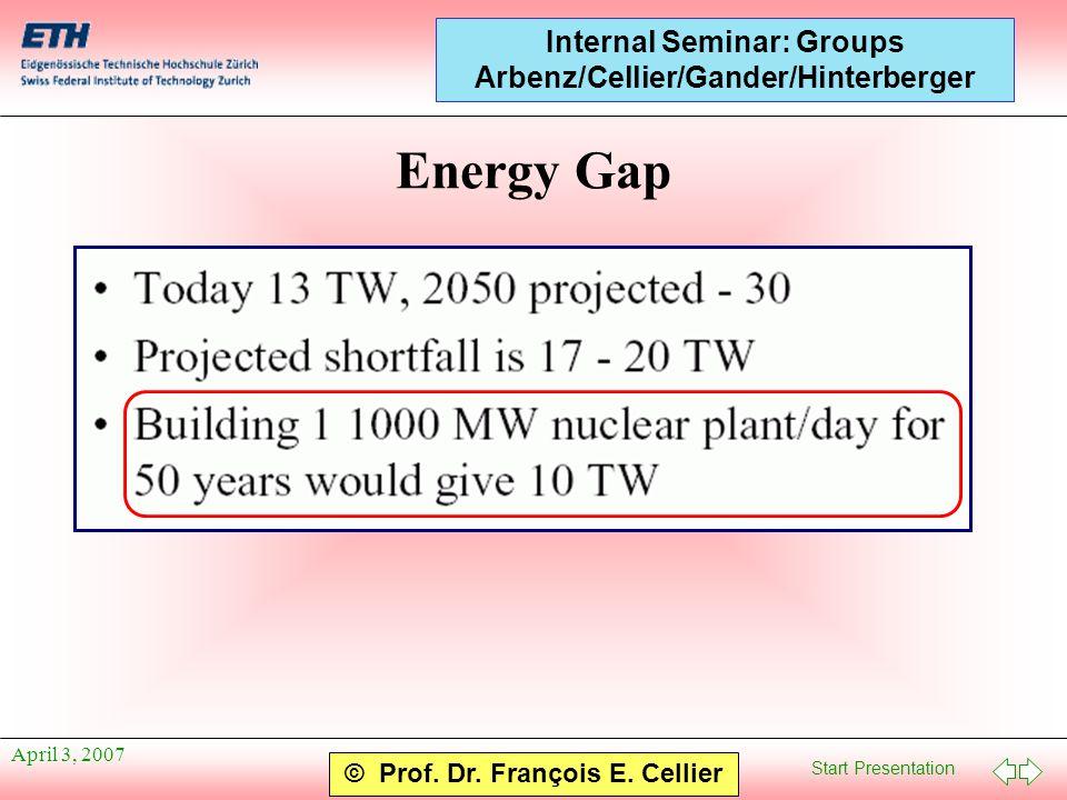 Start Presentation © Prof. Dr. François E. Cellier Internal Seminar: Groups Arbenz/Cellier/Gander/Hinterberger April 3, 2007 Energy Gap
