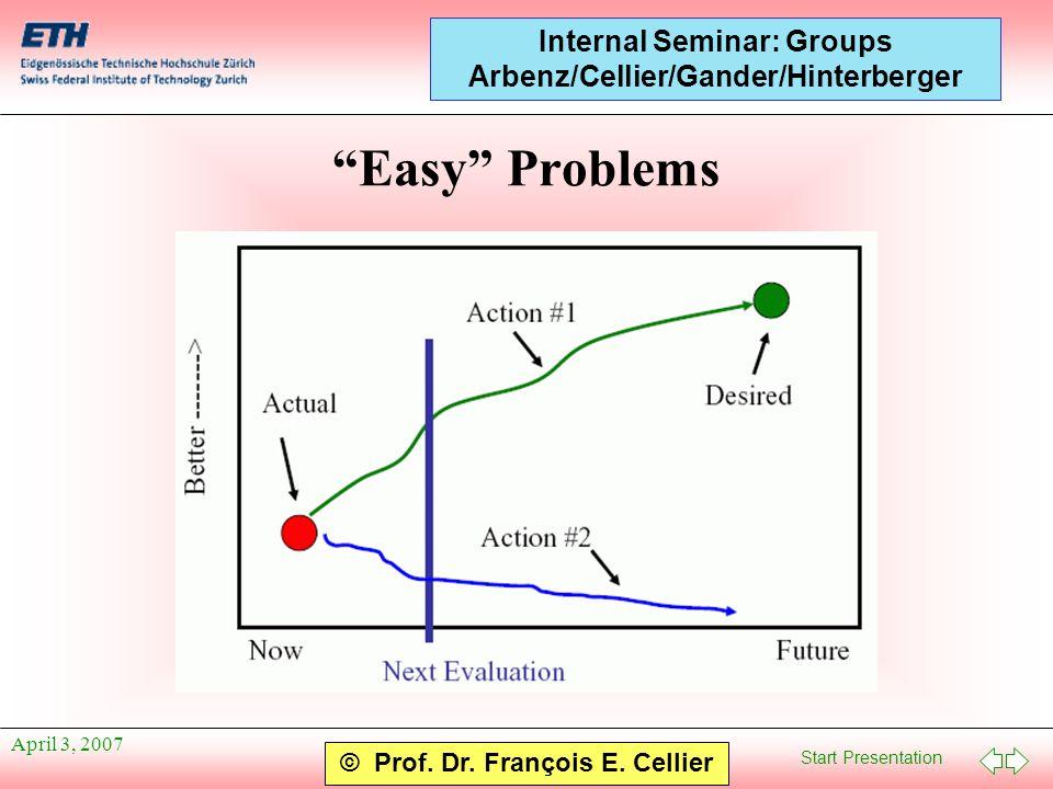 "Start Presentation © Prof. Dr. François E. Cellier Internal Seminar: Groups Arbenz/Cellier/Gander/Hinterberger April 3, 2007 ""Easy"" Problems"