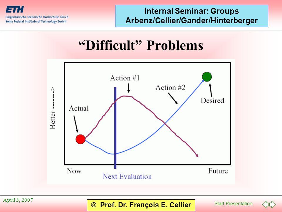 "Start Presentation © Prof. Dr. François E. Cellier Internal Seminar: Groups Arbenz/Cellier/Gander/Hinterberger April 3, 2007 ""Difficult"" Problems"