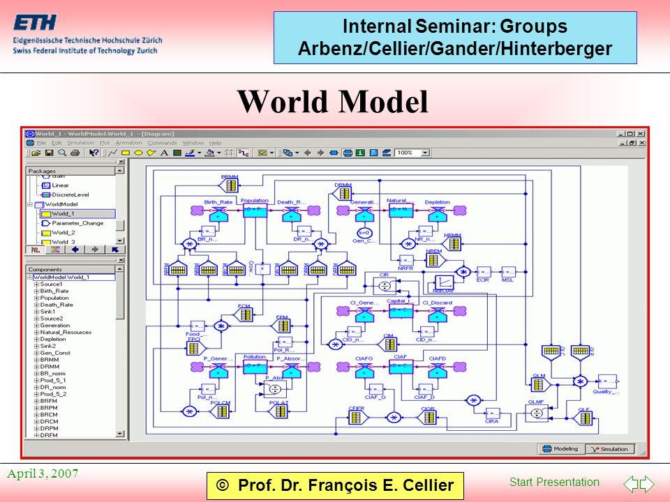 Start Presentation © Prof. Dr. François E. Cellier Internal Seminar: Groups Arbenz/Cellier/Gander/Hinterberger April 3, 2007 World Model