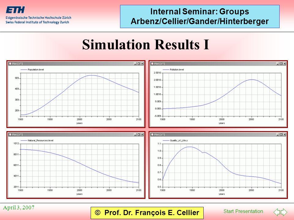 Start Presentation © Prof. Dr. François E. Cellier Internal Seminar: Groups Arbenz/Cellier/Gander/Hinterberger April 3, 2007 Simulation Results I