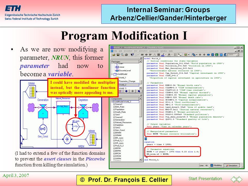Start Presentation © Prof. Dr. François E. Cellier Internal Seminar: Groups Arbenz/Cellier/Gander/Hinterberger April 3, 2007 Program Modification I As