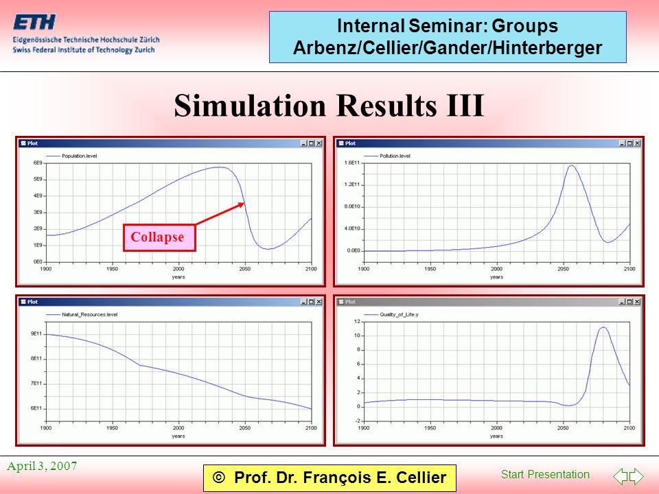 Start Presentation © Prof. Dr. François E. Cellier Internal Seminar: Groups Arbenz/Cellier/Gander/Hinterberger April 3, 2007 Simulation Results III Co