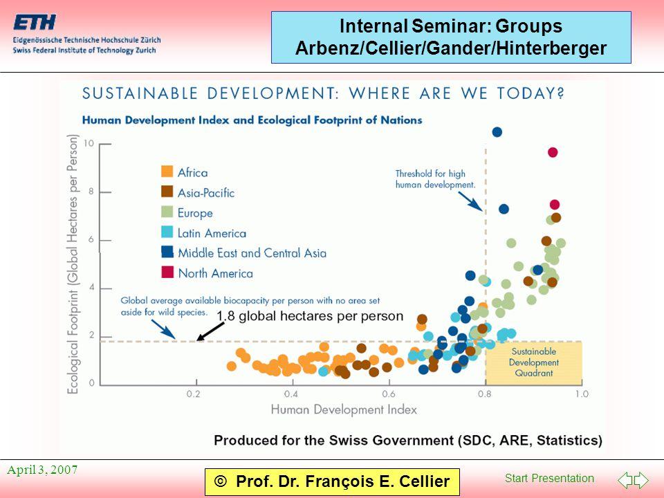 Start Presentation © Prof. Dr. François E. Cellier Internal Seminar: Groups Arbenz/Cellier/Gander/Hinterberger April 3, 2007