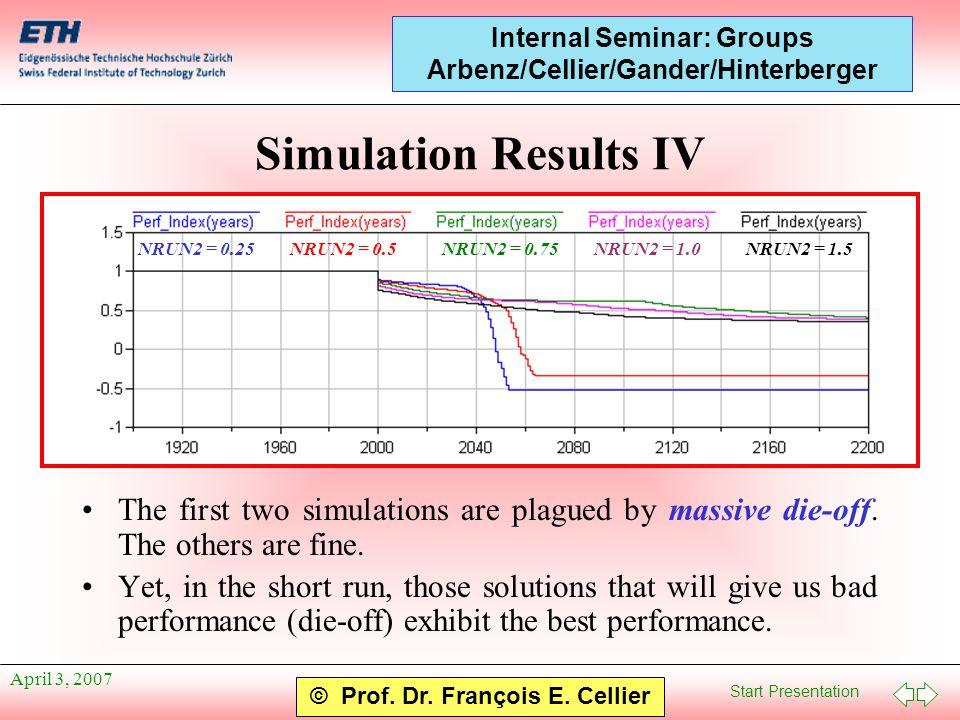 Start Presentation © Prof. Dr. François E. Cellier Internal Seminar: Groups Arbenz/Cellier/Gander/Hinterberger April 3, 2007 Simulation Results IV The
