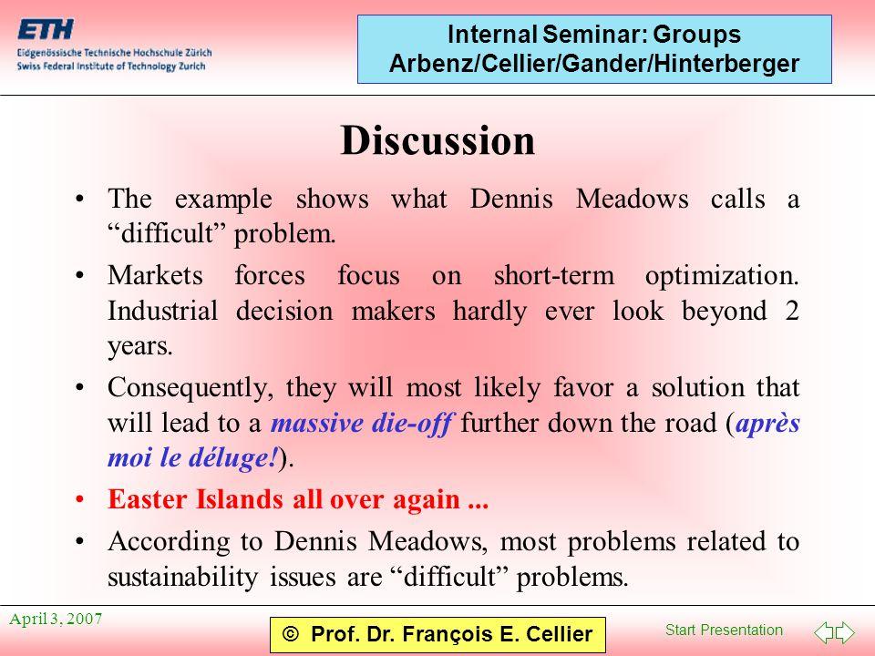 Start Presentation © Prof. Dr. François E. Cellier Internal Seminar: Groups Arbenz/Cellier/Gander/Hinterberger April 3, 2007 Discussion The example sh