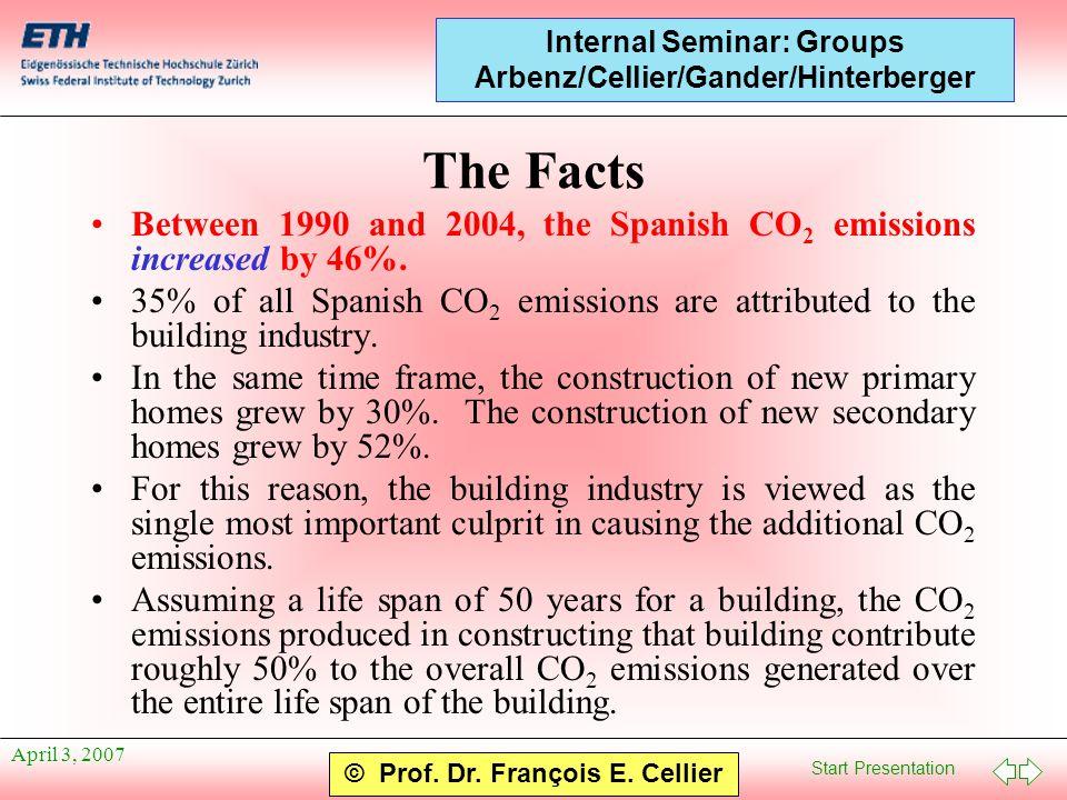 Start Presentation © Prof. Dr. François E. Cellier Internal Seminar: Groups Arbenz/Cellier/Gander/Hinterberger April 3, 2007 The Facts Between 1990 an