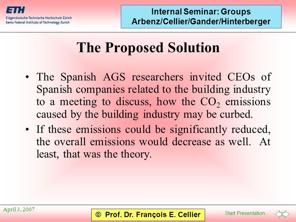 Start Presentation © Prof. Dr. François E. Cellier Internal Seminar: Groups Arbenz/Cellier/Gander/Hinterberger April 3, 2007 The Proposed Solution The