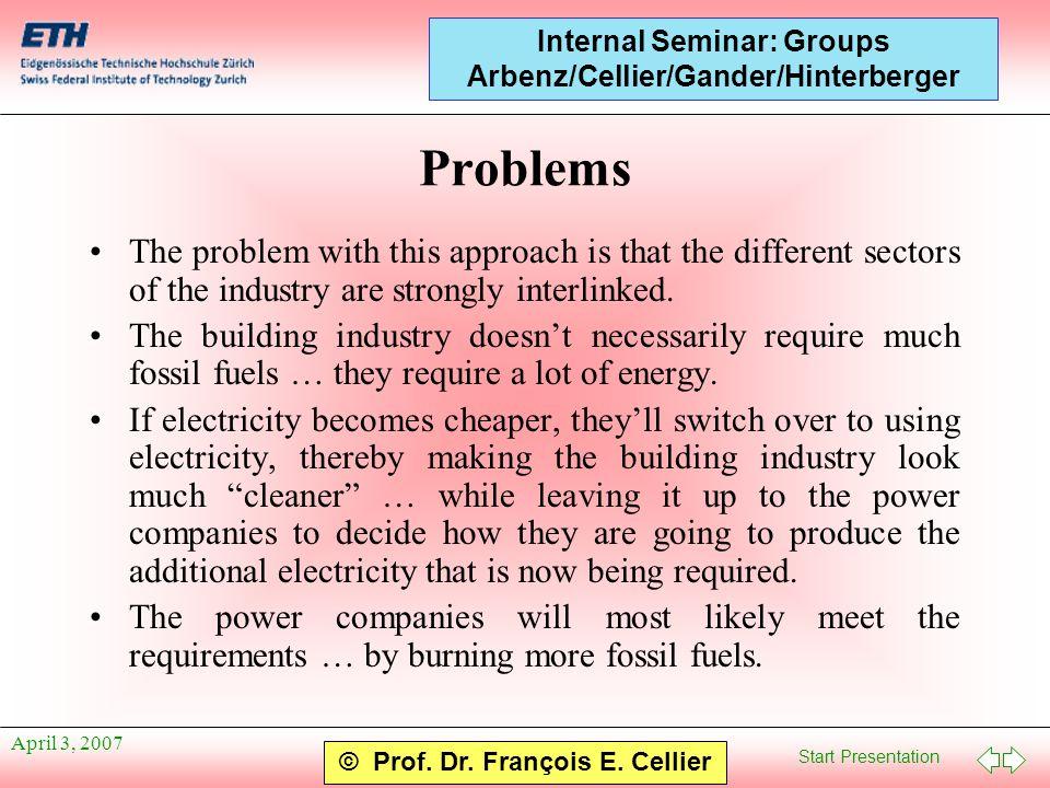 Start Presentation © Prof. Dr. François E. Cellier Internal Seminar: Groups Arbenz/Cellier/Gander/Hinterberger April 3, 2007 Problems The problem with