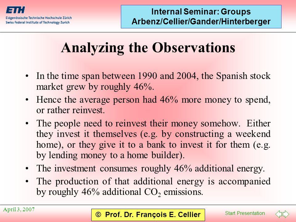 Start Presentation © Prof. Dr. François E. Cellier Internal Seminar: Groups Arbenz/Cellier/Gander/Hinterberger April 3, 2007 Analyzing the Observation