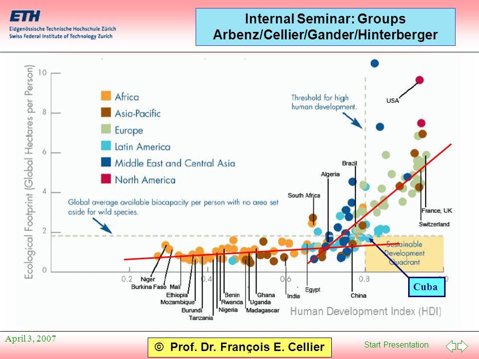 Start Presentation © Prof. Dr. François E. Cellier Internal Seminar: Groups Arbenz/Cellier/Gander/Hinterberger April 3, 2007 Cuba