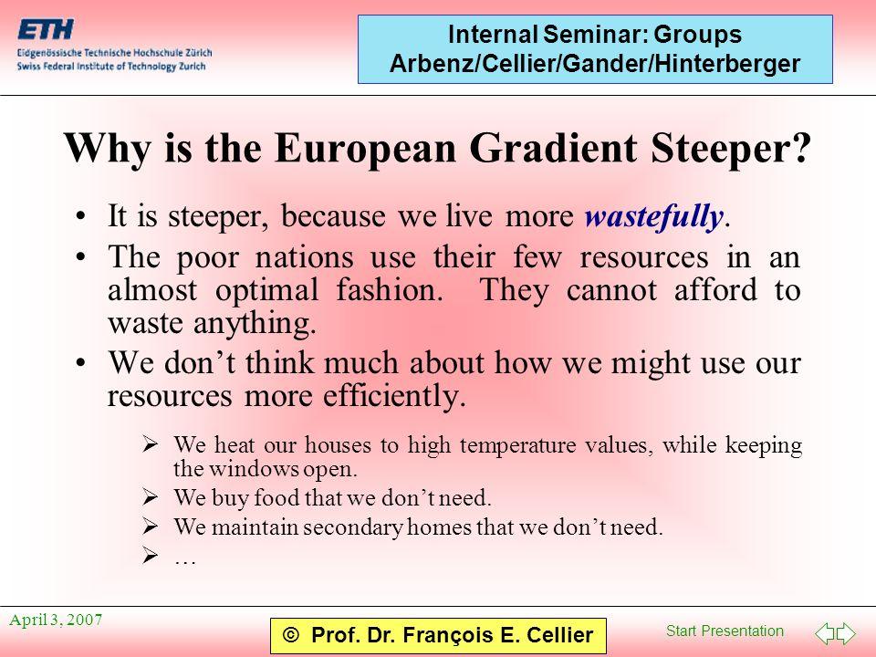 Start Presentation © Prof. Dr. François E. Cellier Internal Seminar: Groups Arbenz/Cellier/Gander/Hinterberger April 3, 2007 Why is the European Gradi