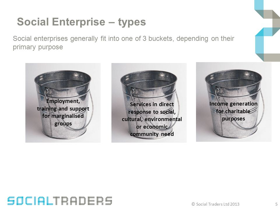 Social Enterprise – types © Social Traders Ltd 2013 5 Social enterprises generally fit into one of 3 buckets, depending on their primary purpose Income generation for charitable purposes Employment, training and support for marginalised groups Services in direct response to social, cultural, environmental or economic community need